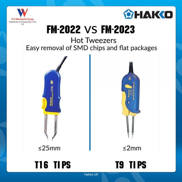 FM2022-05 conversion kit