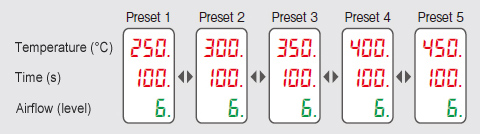 Chain presets function for making a simple thermal profile