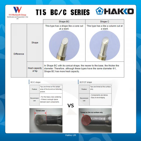 T18-C4 Bevel Tip