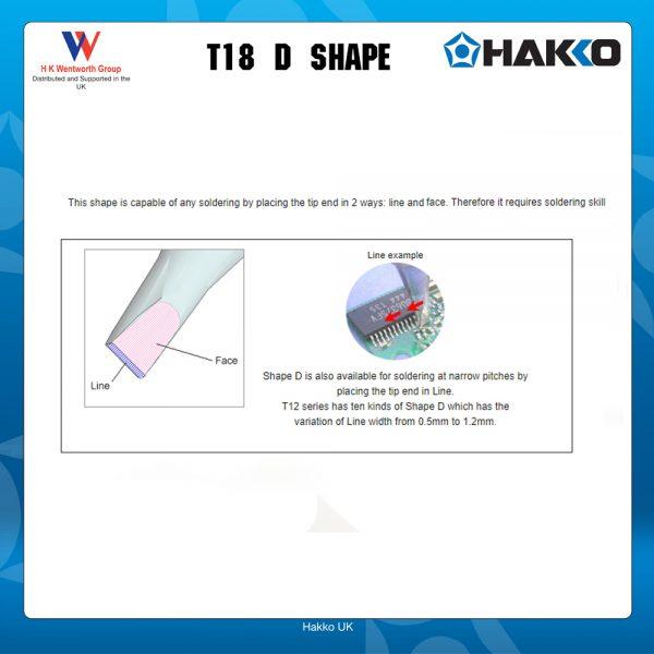T18-D16 Chisel Tip