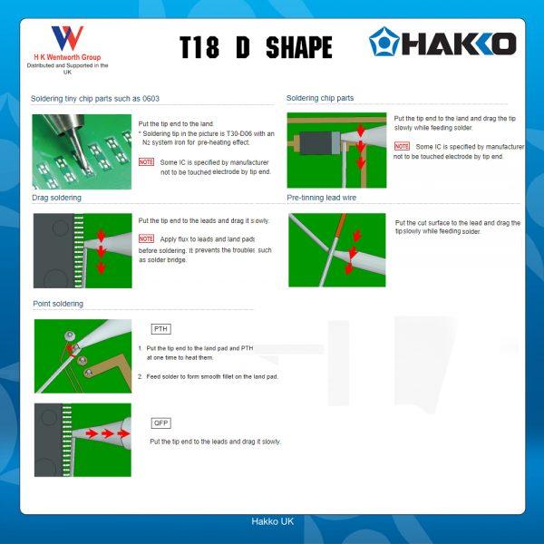 T18-D32 Chisel Tip